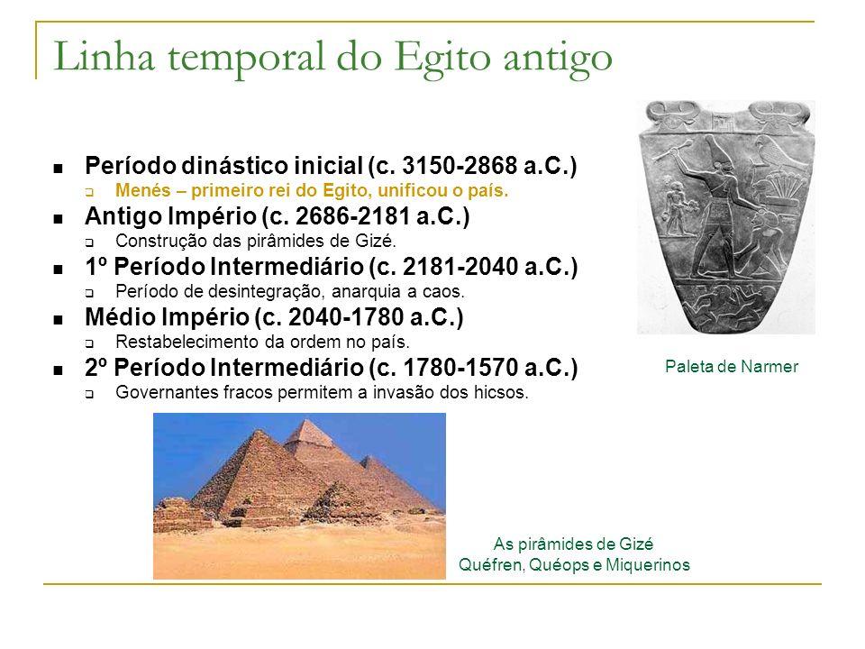Linha temporal do Egito antigo