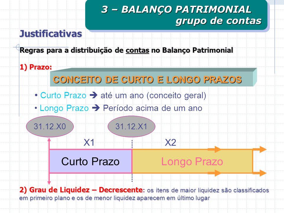 Longo Prazo Curto Prazo 3 – BALANÇO PATRIMONIAL grupo de contas