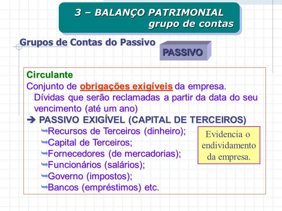 3 – BALANÇO PATRIMONIAL grupo de contas. Grupos de Contas do Passivo. PASSIVO. Circulante. Conjunto de obrigações exigíveis da empresa.