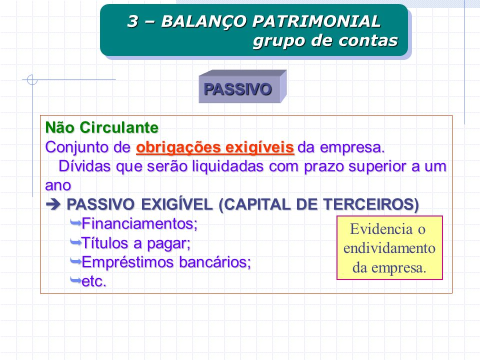 3 – BALANÇO PATRIMONIAL grupo de contas. PASSIVO. Não Circulante. Conjunto de obrigações exigíveis da empresa.