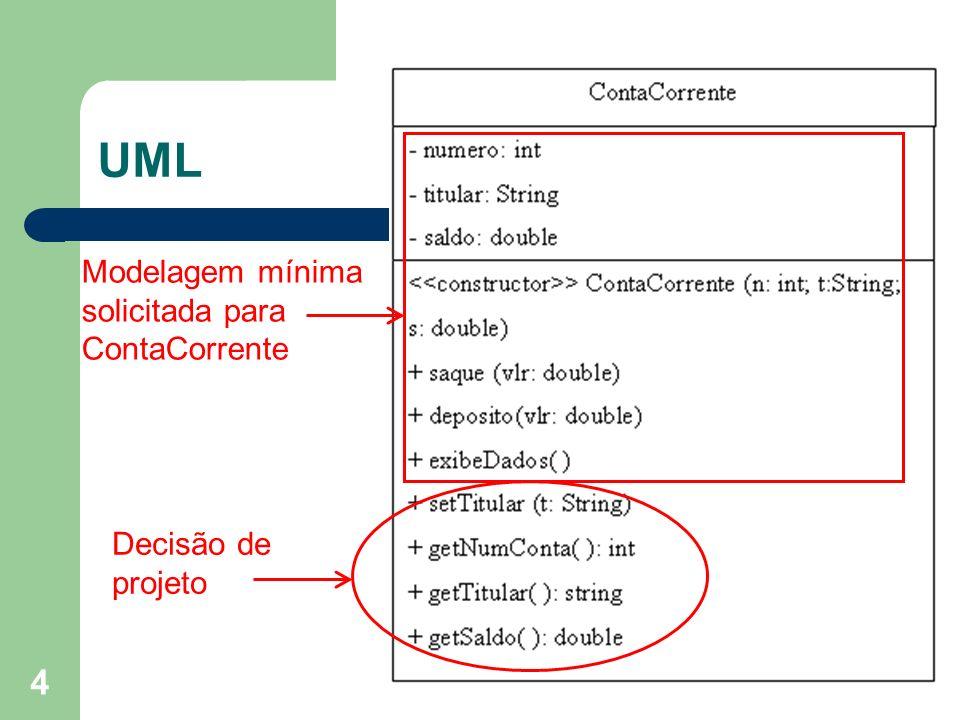 UML Modelagem mínima solicitada para ContaCorrente Decisão de projeto