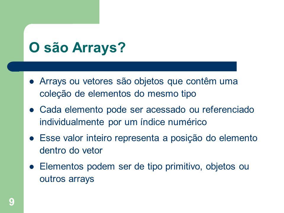 O são Arrays Arrays ou vetores são objetos que contêm uma coleção de elementos do mesmo tipo.