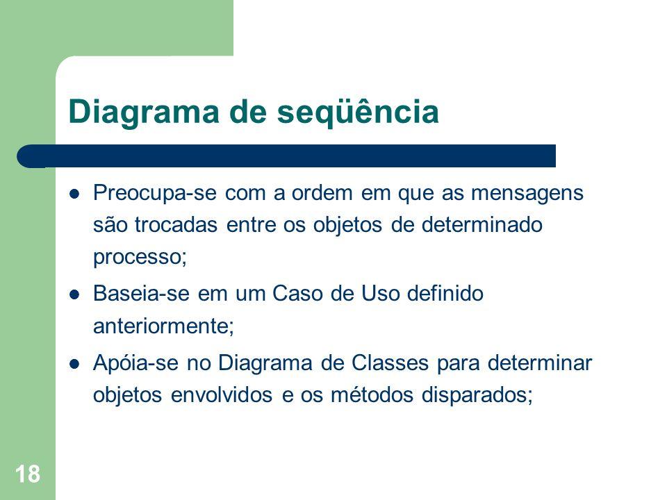 Diagrama de seqüência Preocupa-se com a ordem em que as mensagens são trocadas entre os objetos de determinado processo;