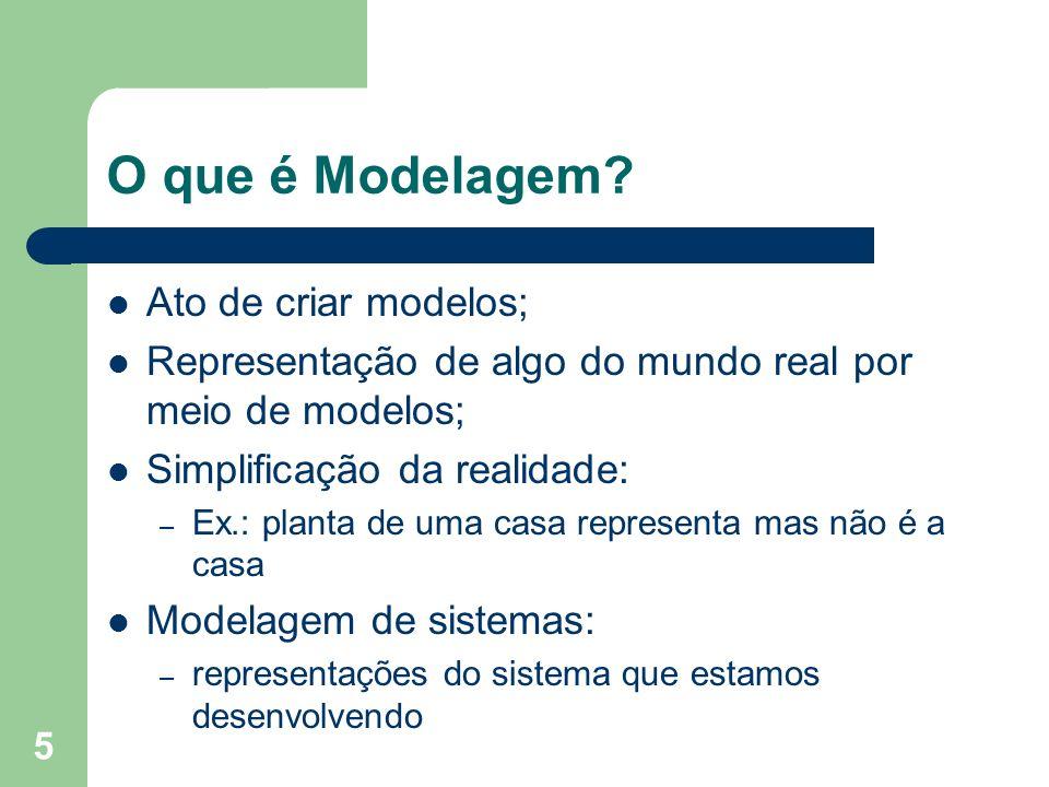 O que é Modelagem Ato de criar modelos;