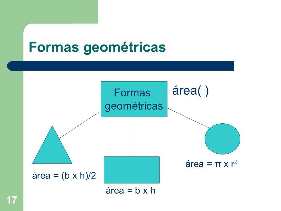 Formas geométricas área( ) Formas geométricas área = π x r2