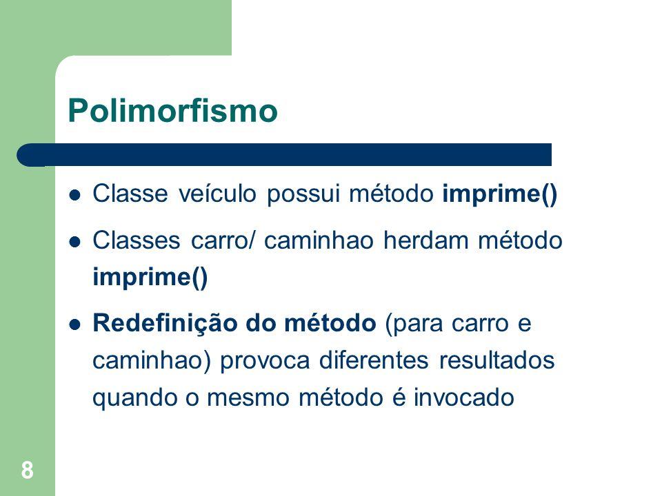 Polimorfismo Classe veículo possui método imprime()
