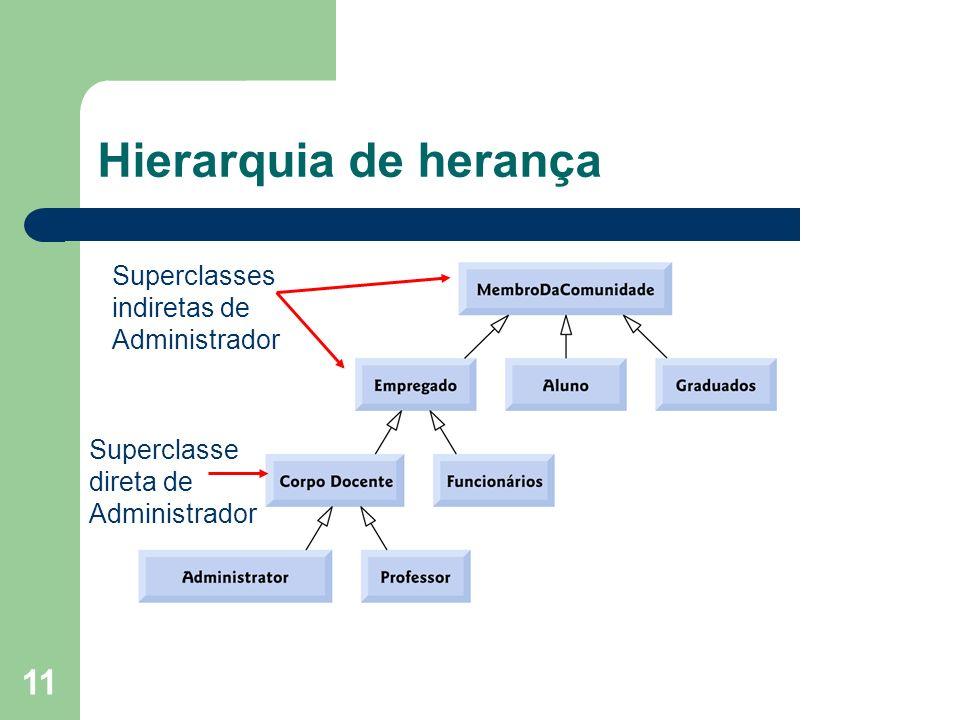 Hierarquia de herança Superclasses indiretas de Administrador