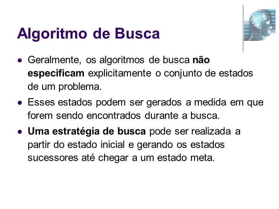 Algoritmo de BuscaGeralmente, os algoritmos de busca não especificam explicitamente o conjunto de estados de um problema.