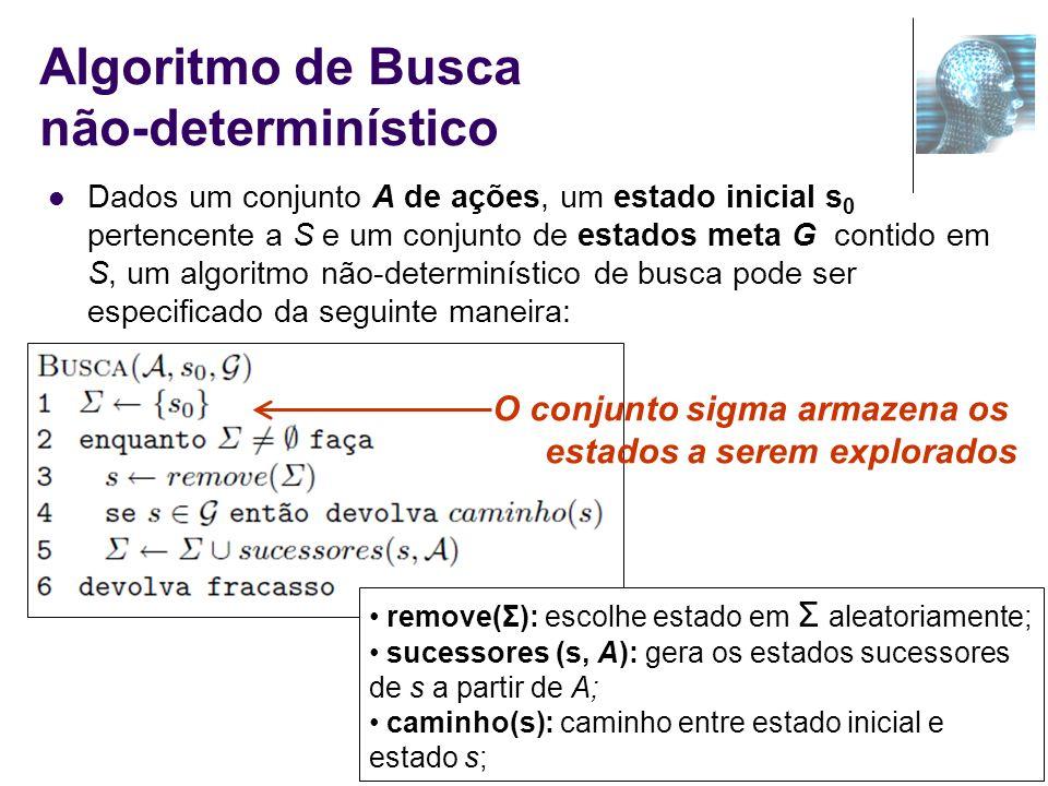 Algoritmo de Busca não-determinístico