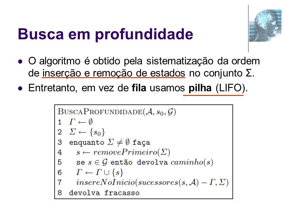 Busca em profundidade O algoritmo é obtido pela sistematização da ordem de inserção e remoção de estados no conjunto Σ.