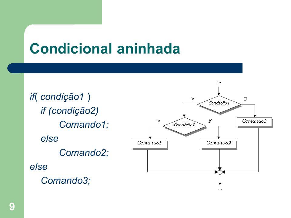 Condicional aninhada if( condição1 ) if (condição2) Comando1; else