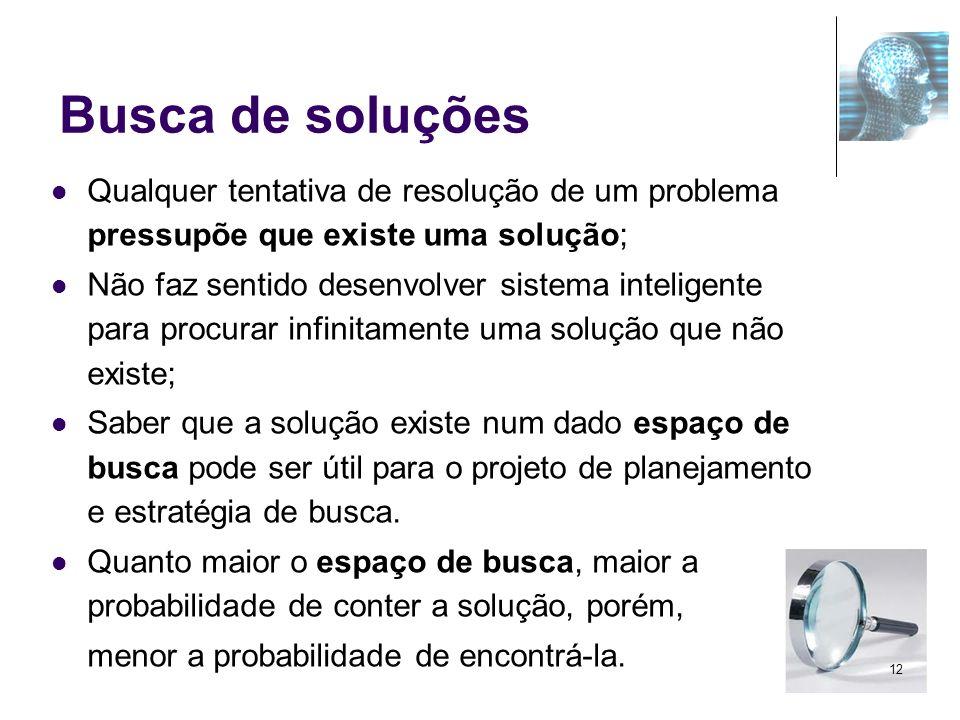 Busca de soluções Qualquer tentativa de resolução de um problema pressupõe que existe uma solução;