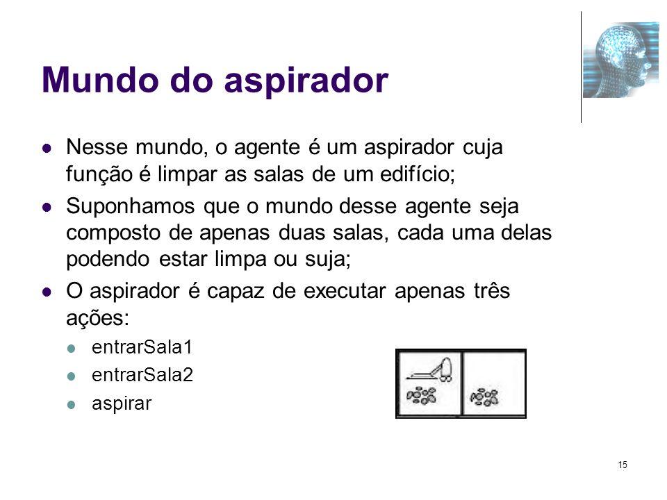 Mundo do aspirador Nesse mundo, o agente é um aspirador cuja função é limpar as salas de um edifício;