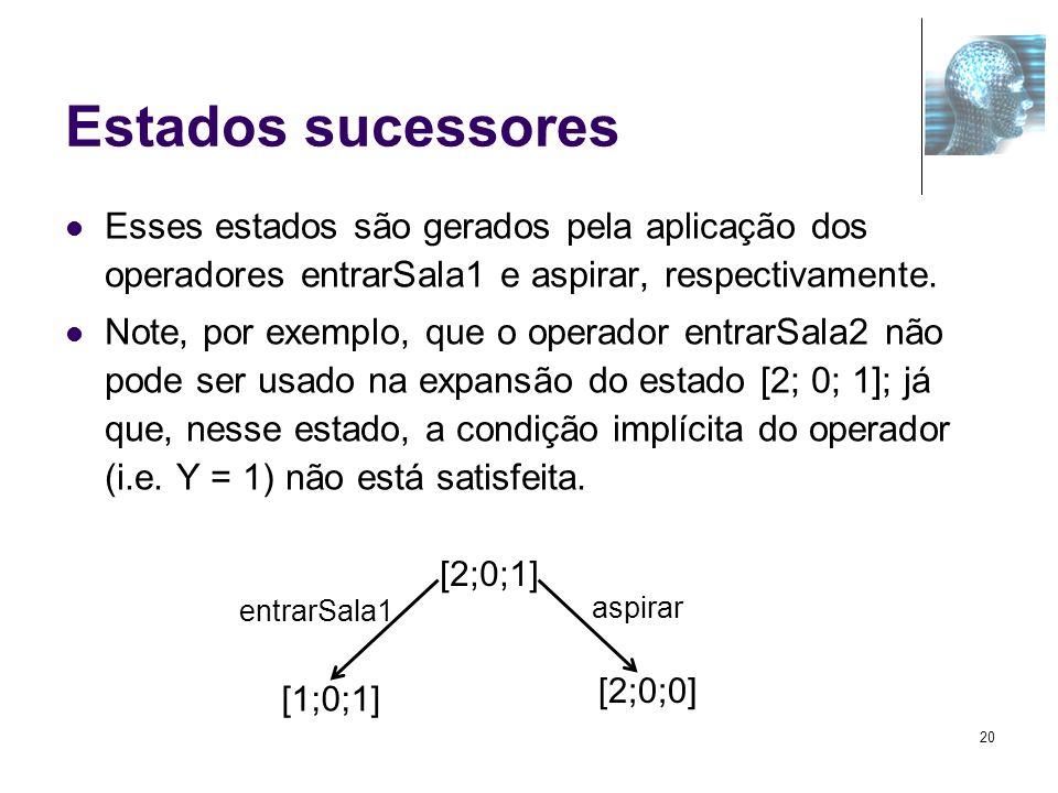 Estados sucessores Esses estados são gerados pela aplicação dos operadores entrarSala1 e aspirar, respectivamente.