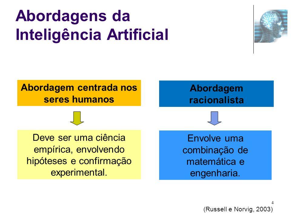 Abordagens da Inteligência Artificial