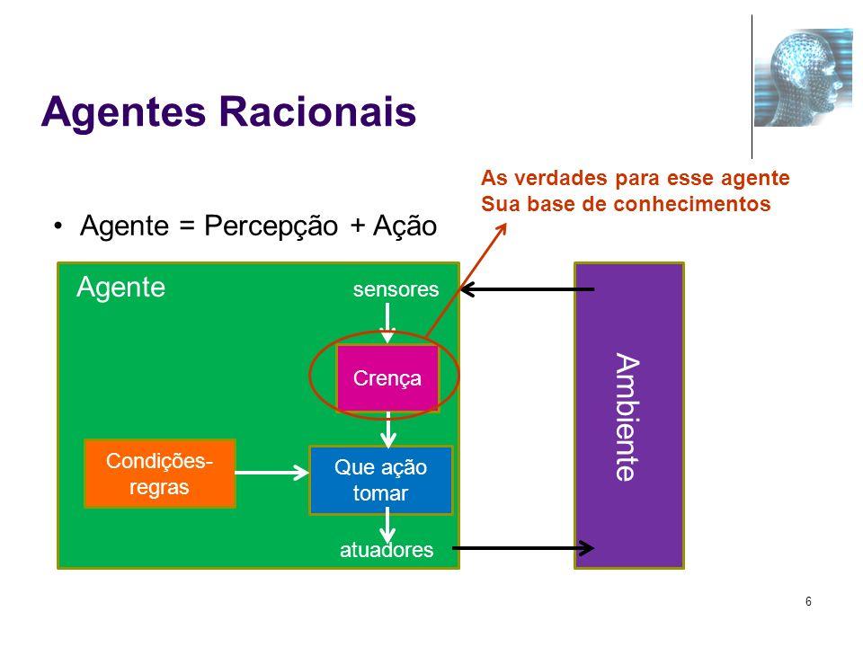 Agentes Racionais Ambiente Agente = Percepção + Ação Agente sensores