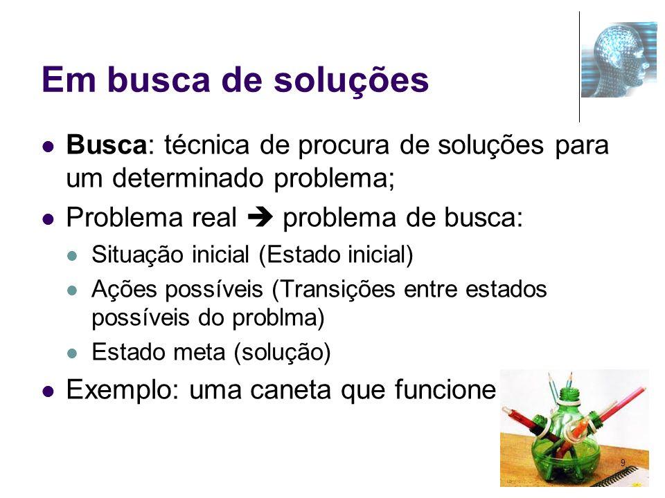 Em busca de soluções Busca: técnica de procura de soluções para um determinado problema; Problema real  problema de busca: