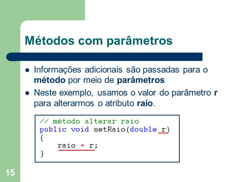 Métodos com parâmetros