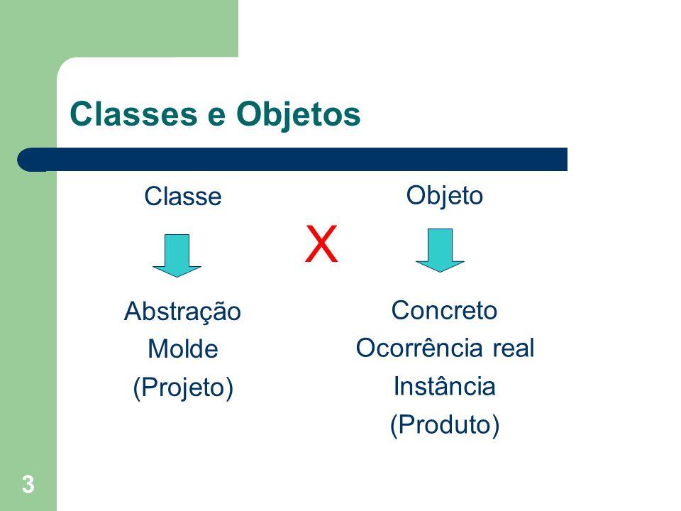 X Classes e Objetos Classe Objeto Abstração Concreto Molde