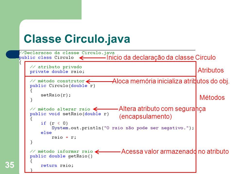 Classe Circulo.java Inicio da declaração da classe Circulo Atributos