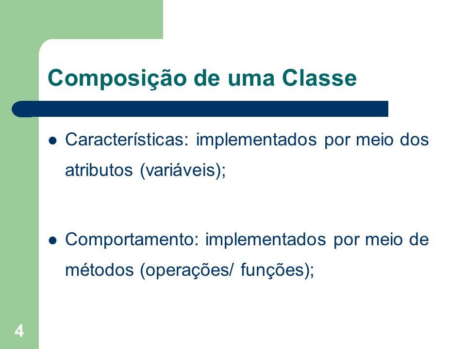 Composição de uma Classe
