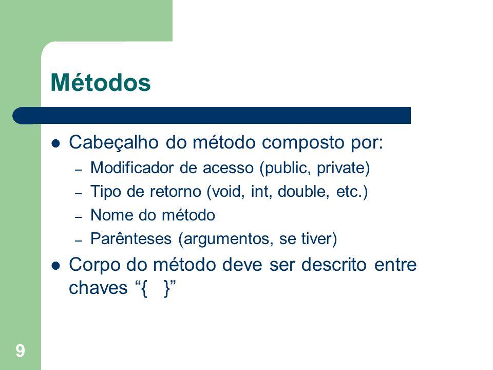 Métodos Cabeçalho do método composto por:
