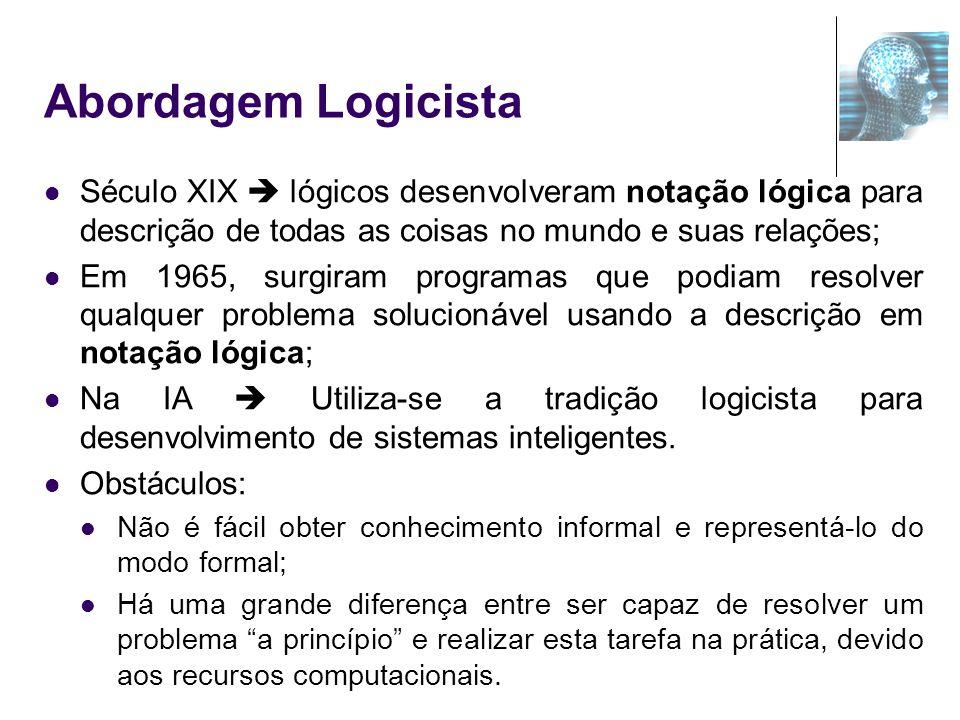 Abordagem Logicista Século XIX  lógicos desenvolveram notação lógica para descrição de todas as coisas no mundo e suas relações;