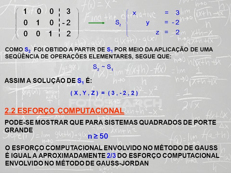 2.2 ESFORÇO COMPUTACIONAL