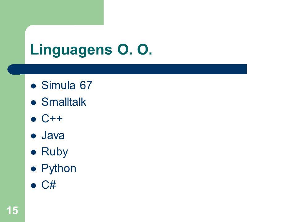 Linguagens O. O. Simula 67 Smalltalk C++ Java Ruby Python C#