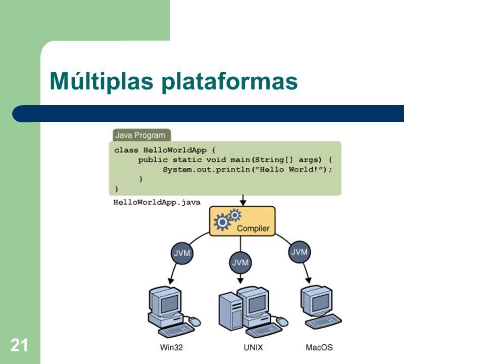 Múltiplas plataformas
