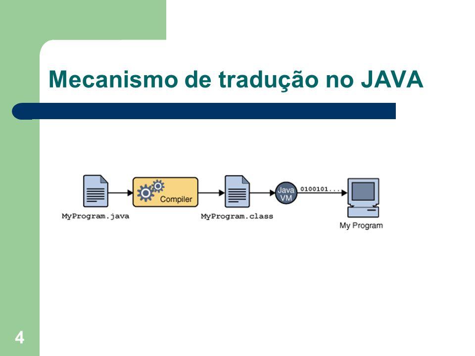 Mecanismo de tradução no JAVA