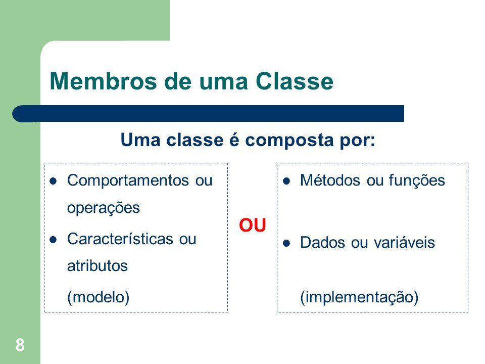 Uma classe é composta por: