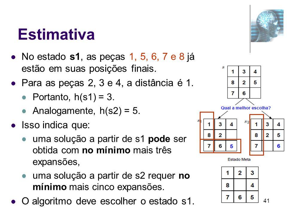 Estimativa No estado s1, as peças 1, 5, 6, 7 e 8 já estão em suas posições finais. Para as peças 2, 3 e 4, a distância é 1.