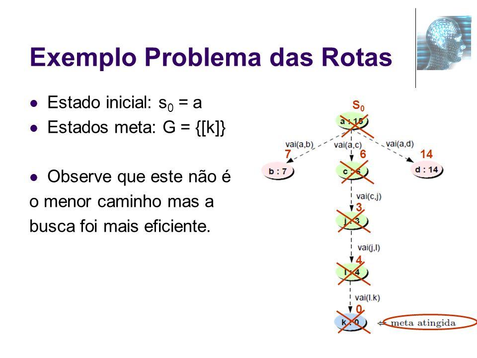 Exemplo Problema das Rotas
