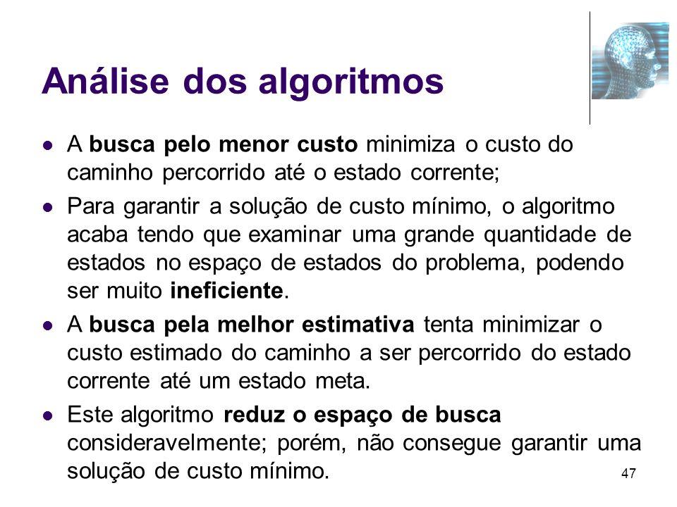 Análise dos algoritmos
