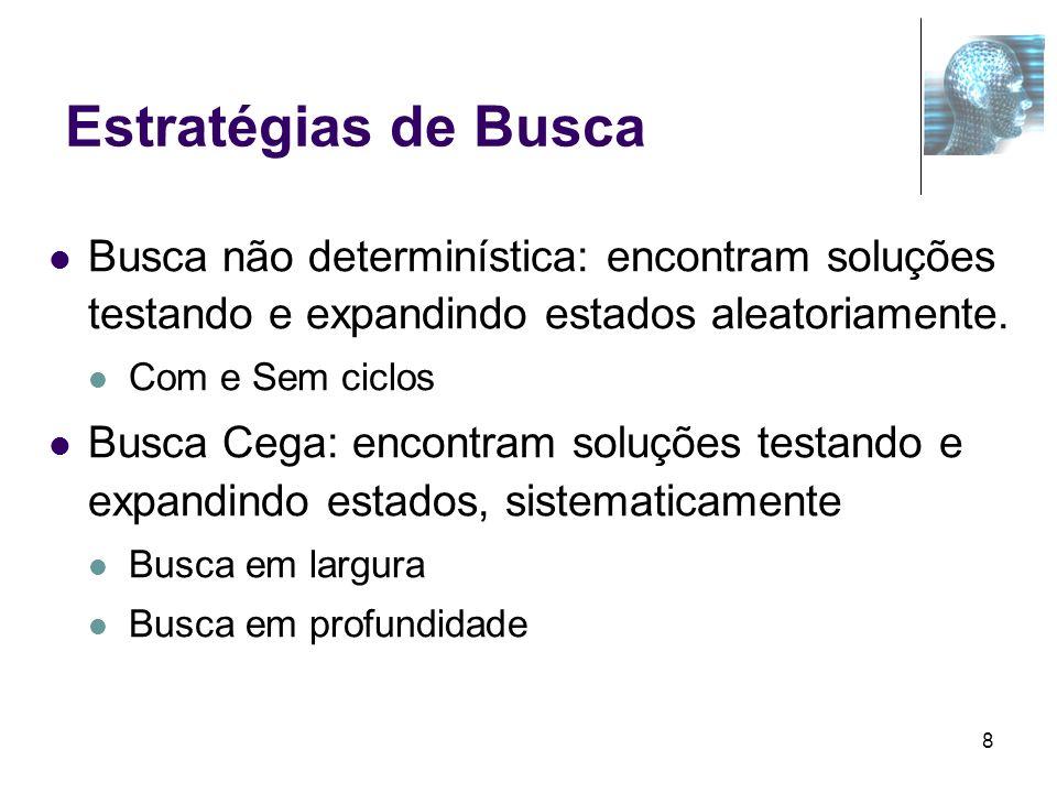 Estratégias de Busca Busca não determinística: encontram soluções testando e expandindo estados aleatoriamente.
