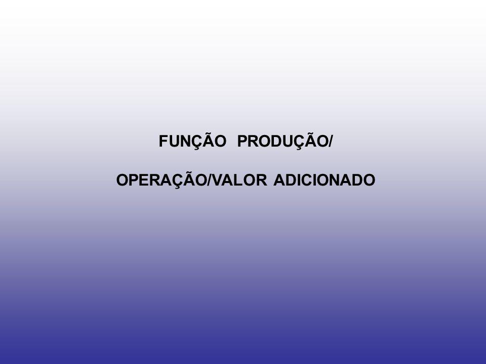 OPERAÇÃO/VALOR ADICIONADO
