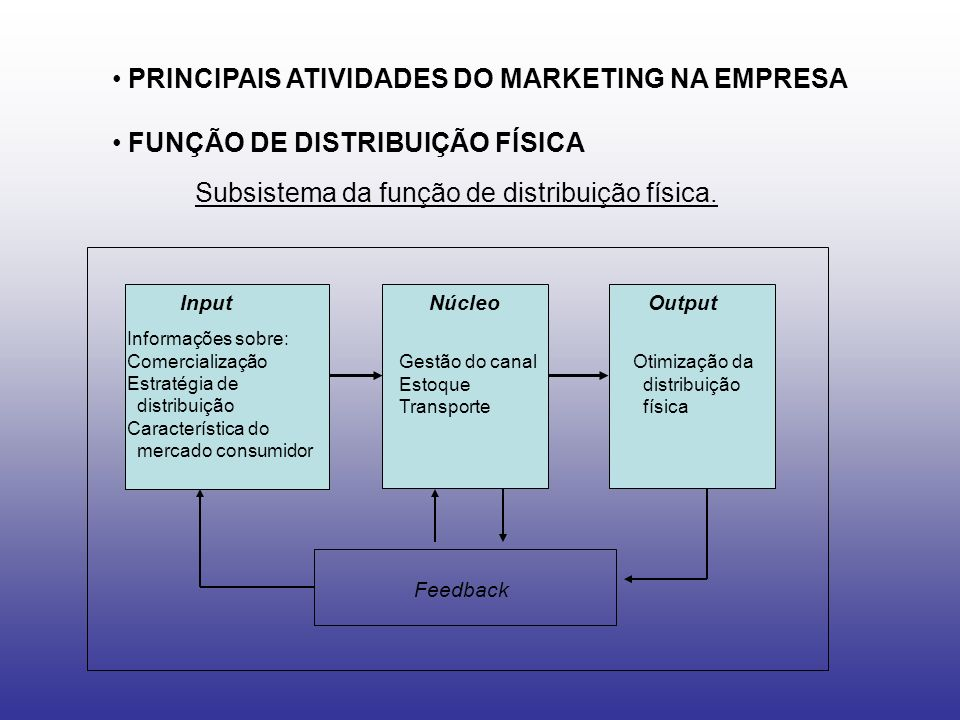 PRINCIPAIS ATIVIDADES DO MARKETING NA EMPRESA