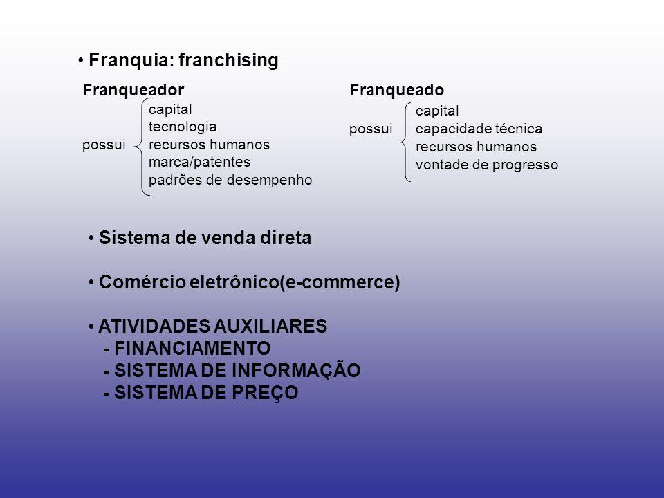 Franquia: franchising