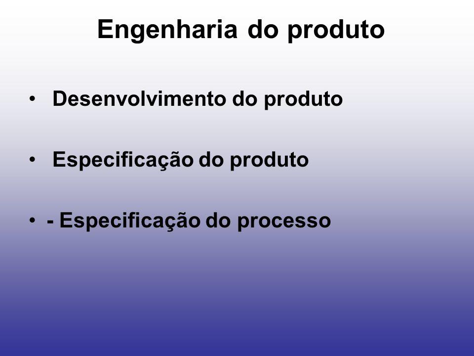 Engenharia do produto Desenvolvimento do produto