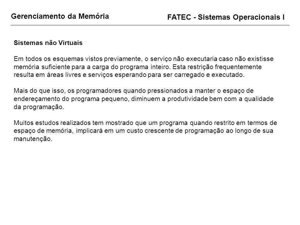 Gerenciamento da Memória FATEC - Sistemas Operacionais I