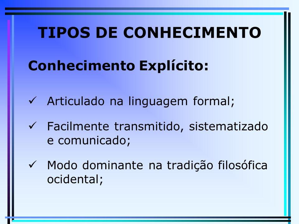 TIPOS DE CONHECIMENTO Conhecimento Explícito: