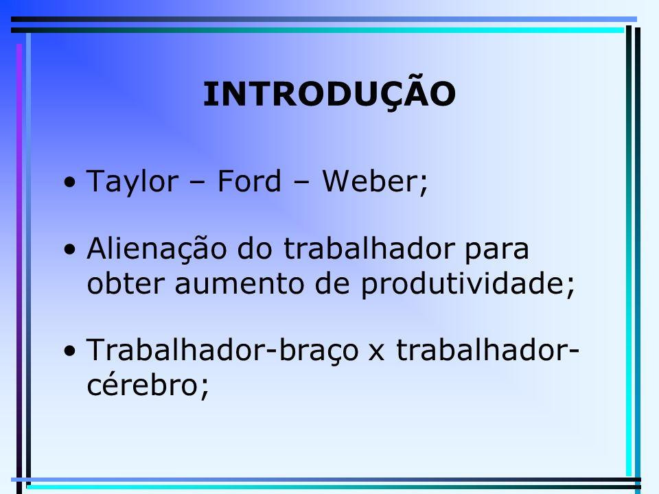 INTRODUÇÃO Taylor – Ford – Weber;