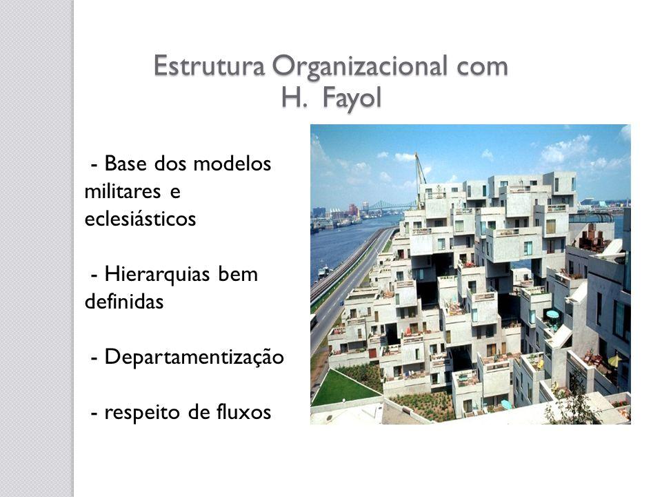 Estrutura Organizacional com