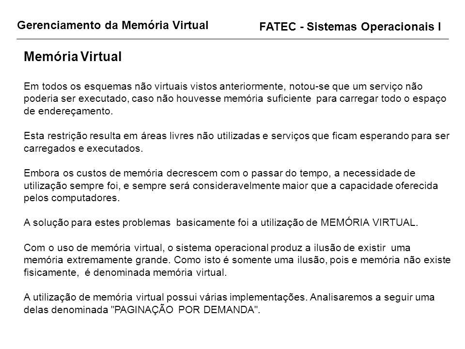 Memória Virtual Gerenciamento da Memória Virtual