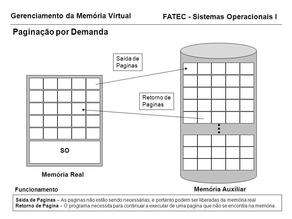 Paginação por Demanda Gerenciamento da Memória Virtual