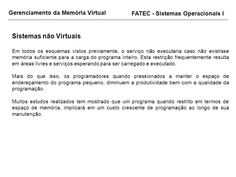Sistemas não Virtuais Gerenciamento da Memória Virtual
