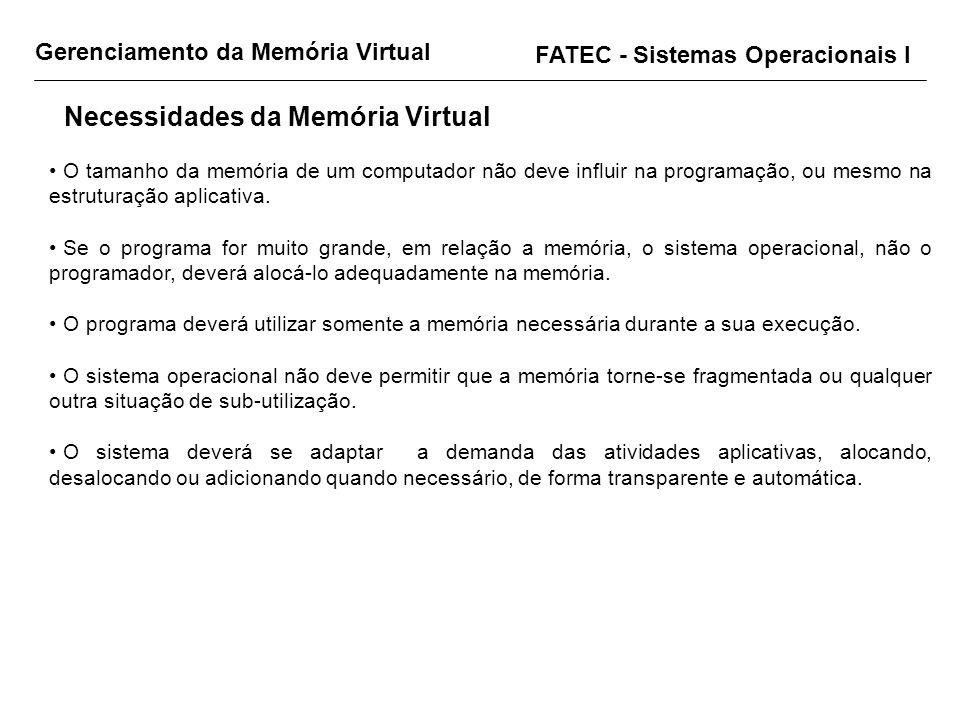 Necessidades da Memória Virtual