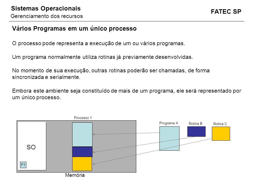 Vários Programas em um único processo