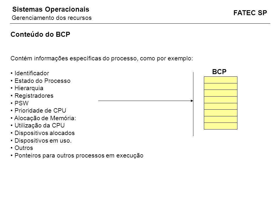 Conteúdo do BCP BCP Gerenciamento dos recursos